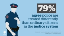 toronto-police-above-the-law-poll-graphic-justice-system